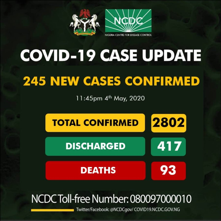COVID-19 : 245 new cases in Nigeria